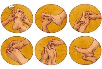 массаж стоп