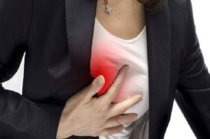 Приступ стенокардии – симптомы, признаки и формы патологии, лечение